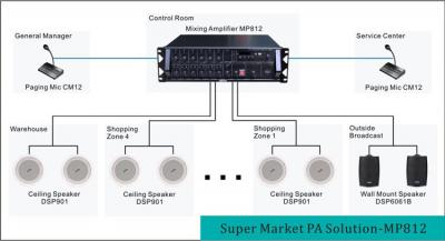 Supermercado PA Solution-MP812