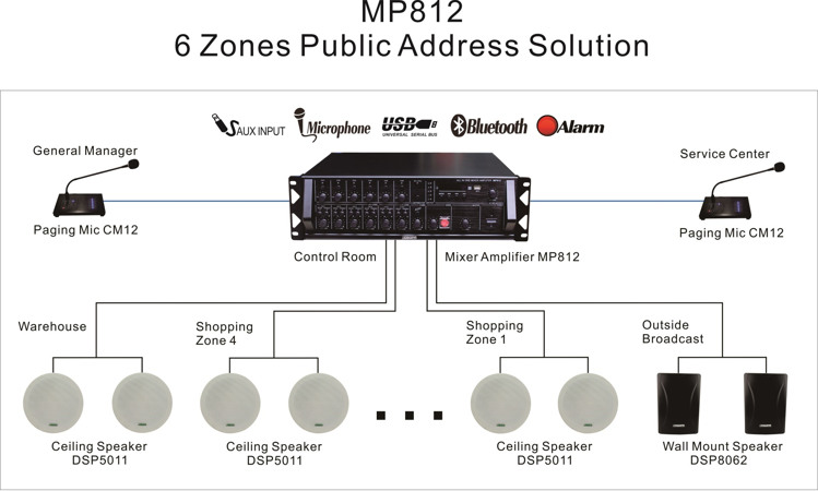 6 zones public address solution